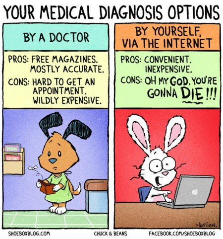 medical diagnosis1 450x481 What debilitating disease do YOU have? Google it!